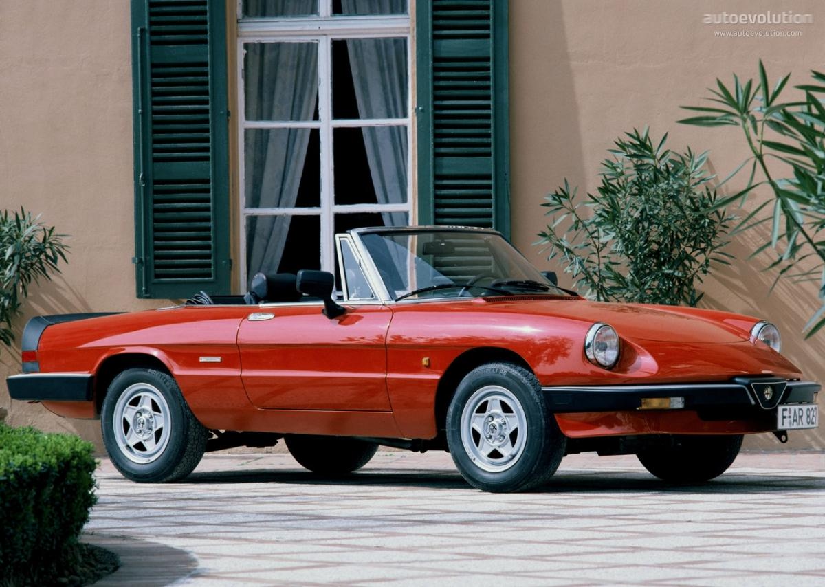 Alfa Romeo Spider 1983 1984 1985 1986 1987 1988