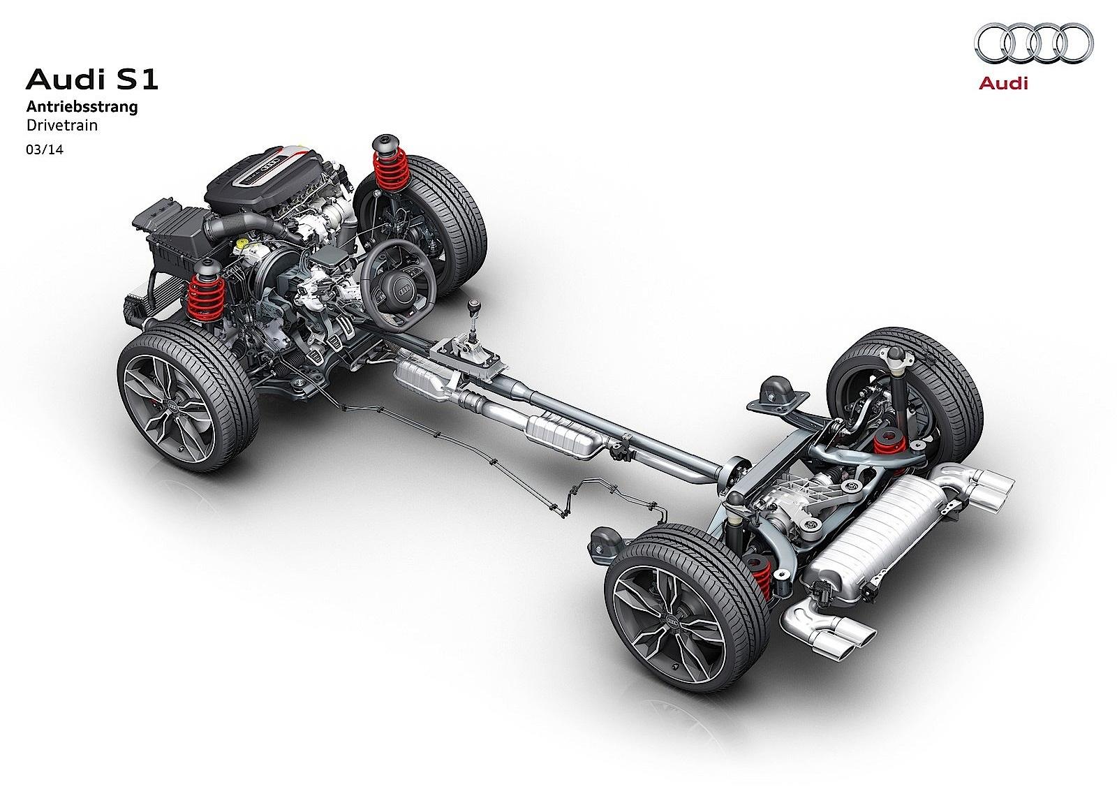 Audi S1 Specs 2014 2015 2016 2017 2018 Autoevolution