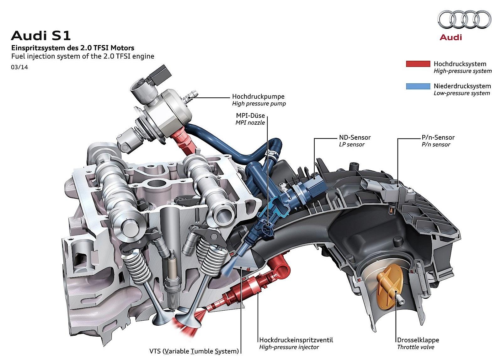AUDI S1 specs - 2014, 2015, 2016, 2017, 2018 - autoevolution