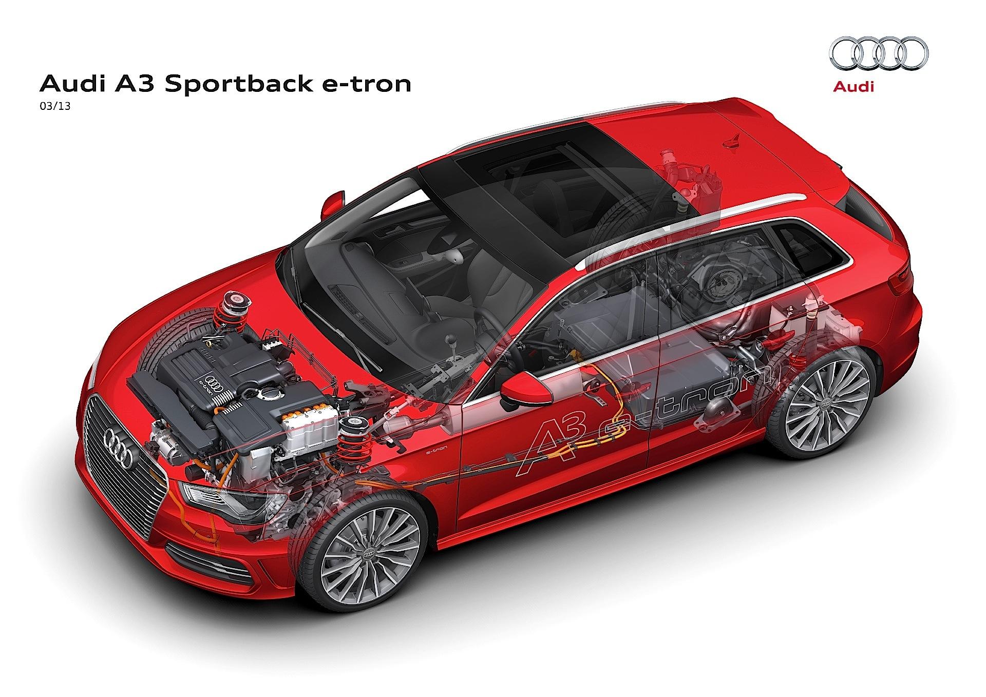 AUDI A3 Sportback e-tron specs & photos - 2013, 2014, 2015 ...