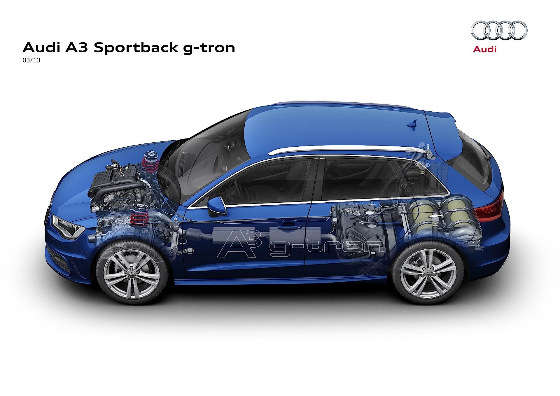 Audi A3 Sportback G Tron Specs 2013 2014 2015 2016 Autoevolution