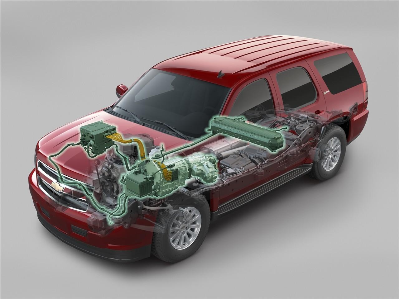 Chevrolet Tahoe Specs 2008 2009 2010 2011 2012 2013