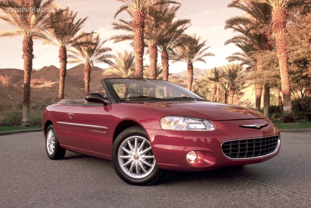 Chryslersebringconvertible on Chrysler Sebring Convertible Interior