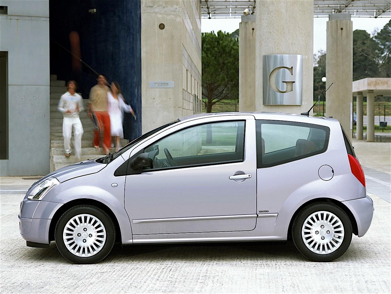 citroen c2 specs 2003 2004 2005 2006 2007 2008 autoevolution. Black Bedroom Furniture Sets. Home Design Ideas