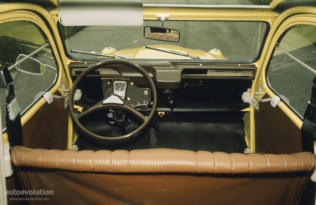 Citroen 2cv 1949 1990