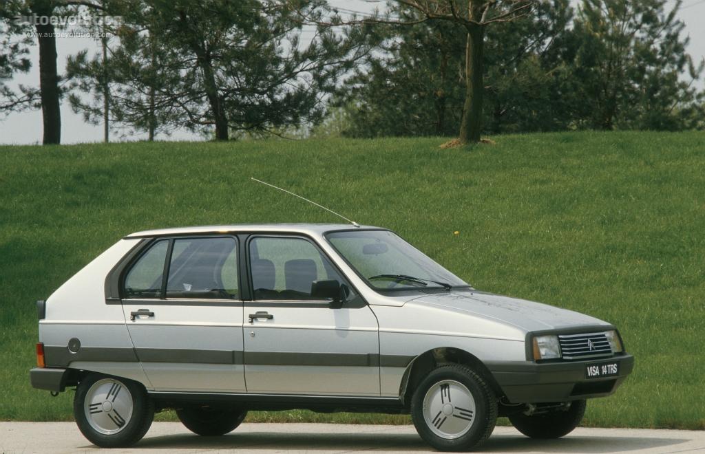Citroenvisa on 1988 Dodge Ram