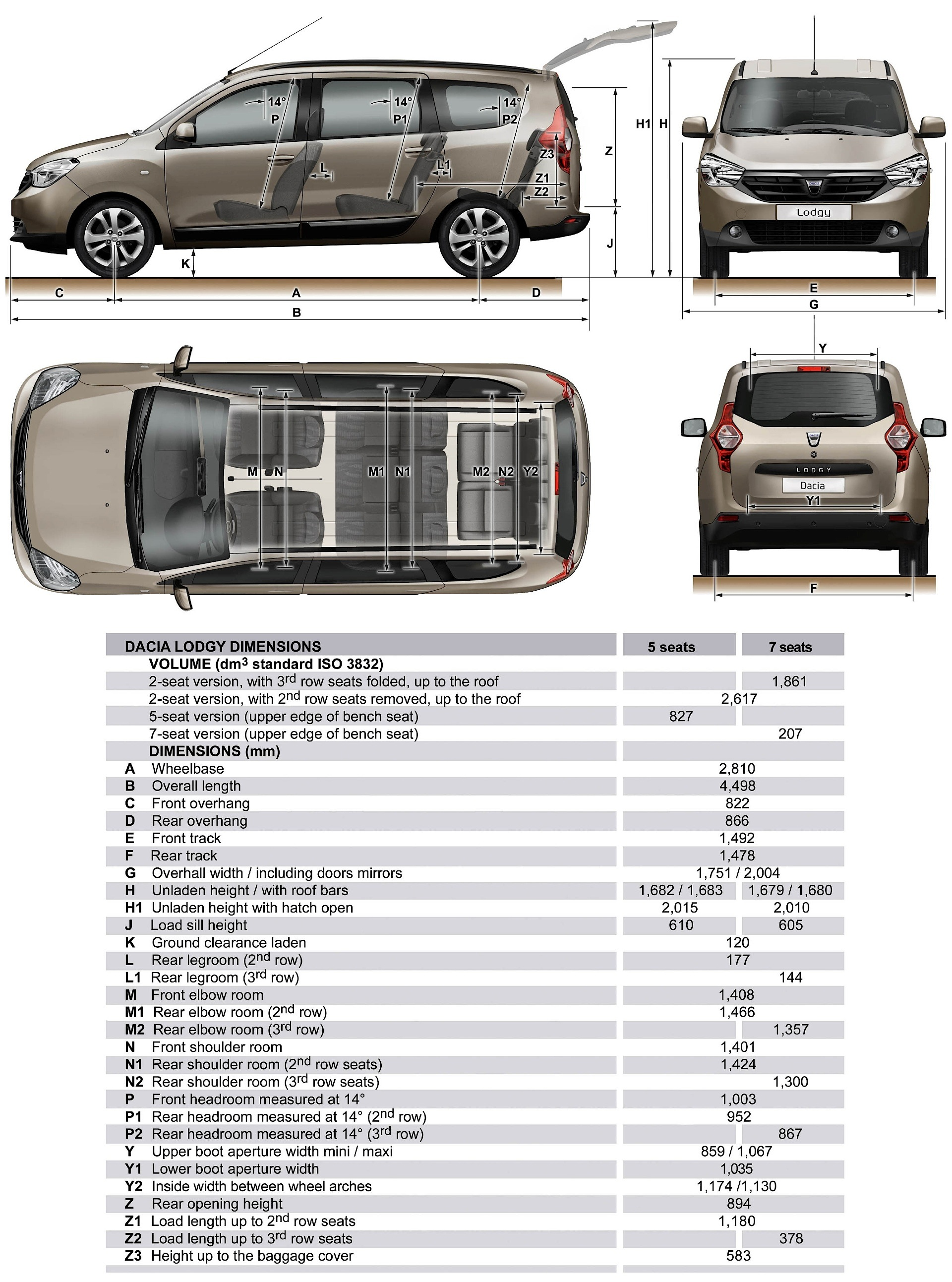 dacia lodgy specs 2012 2013 2014 2015 2016 2017 2018 autoevolution. Black Bedroom Furniture Sets. Home Design Ideas