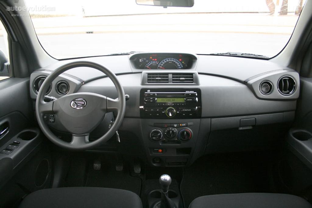 Daihatsu Materia Specs 2007 2008 2009 2010 2011 2012 2013 2014 2015 2016 2017 2018