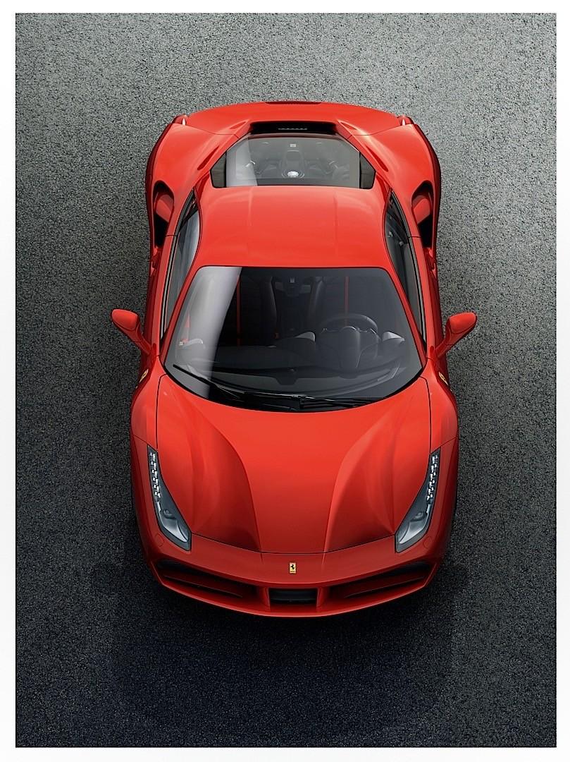 Ferrari 488 Gtb Spezifikationen Fotos 2015 2016 2017 2018 2019 Autoevolution In Deutscher Sprache