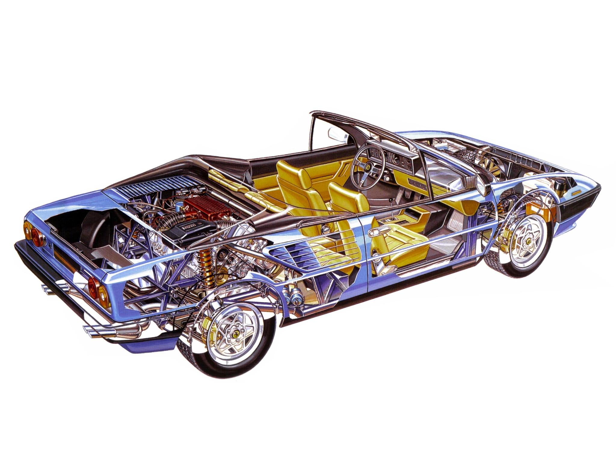 ferrari mondial quattrovalvole cabriolet specs 1983. Black Bedroom Furniture Sets. Home Design Ideas