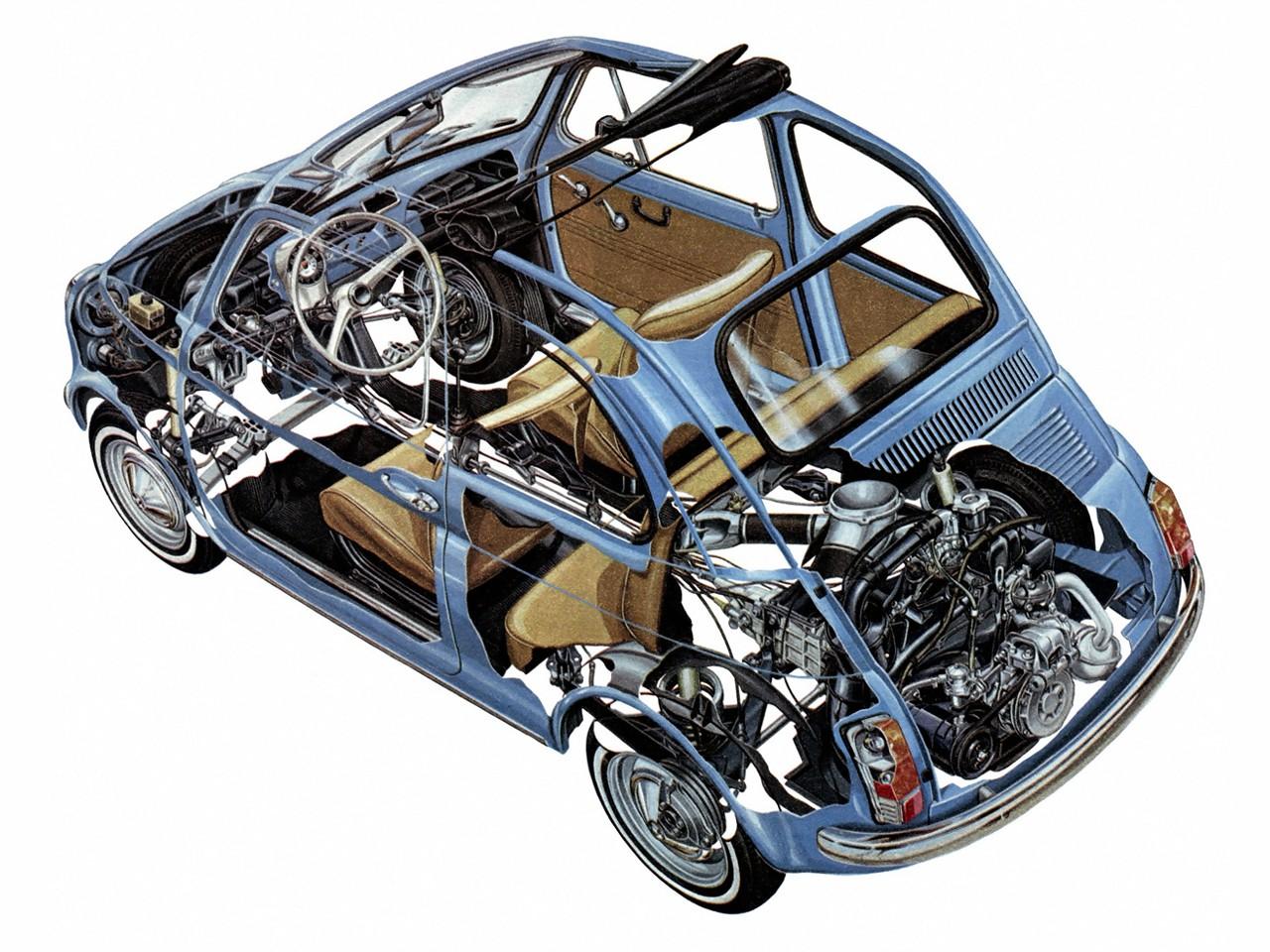 Fiat 500 F Berlina Specs 1965 1966 1967 1968 1969