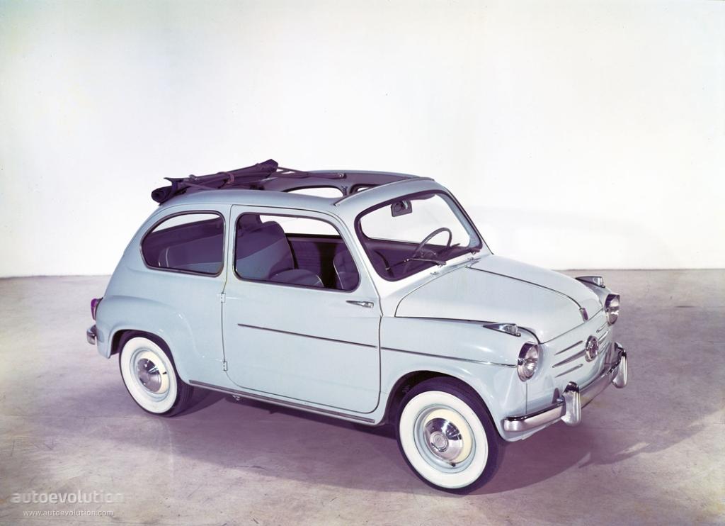 london for rhd car dimensions fiat in sale listing