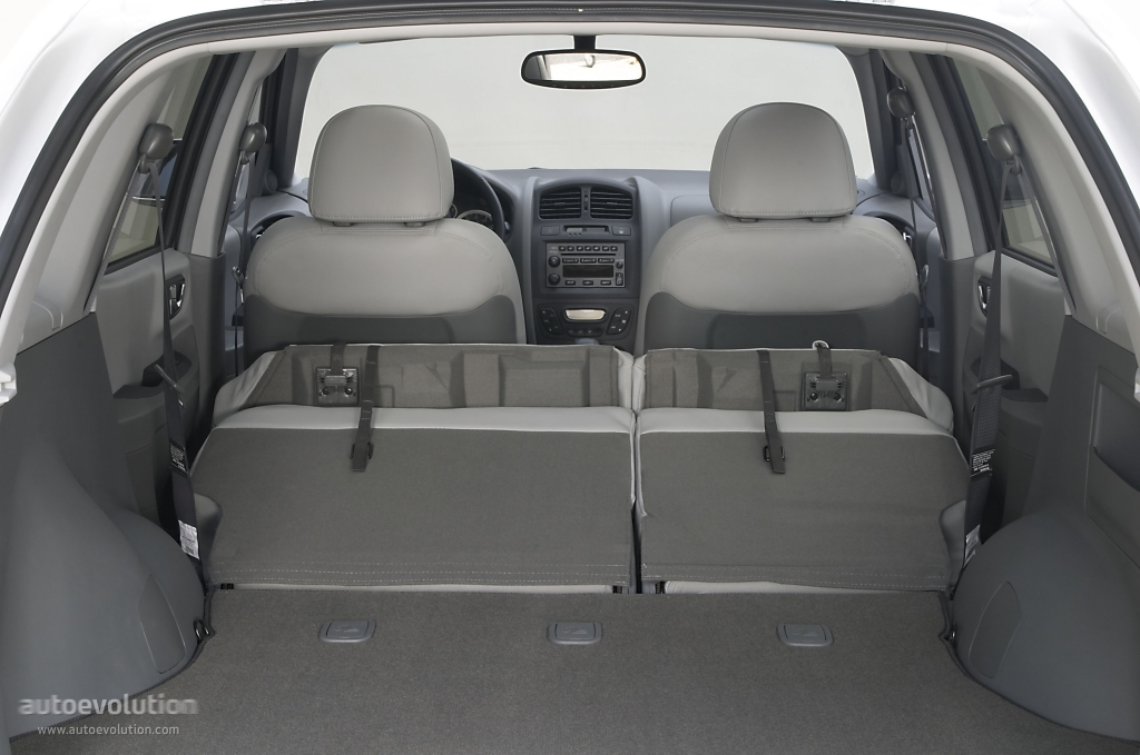 hyundai santa fe specs 2004 2005 2006 autoevolution. Black Bedroom Furniture Sets. Home Design Ideas