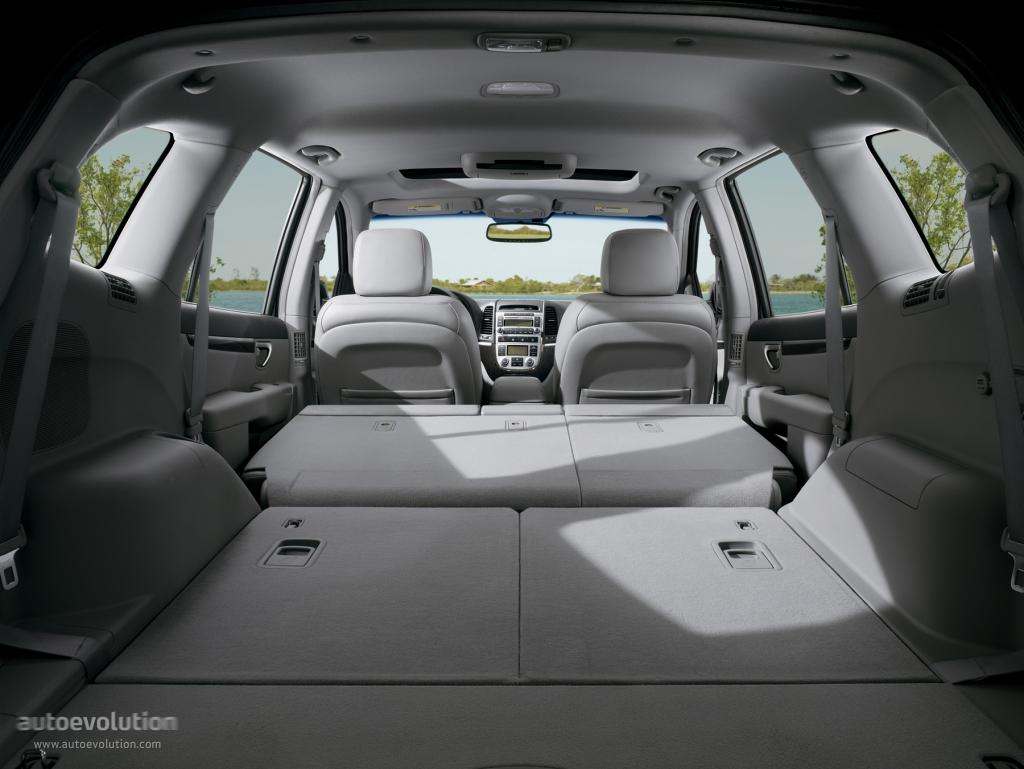 2010 hyundai santa fe interior dimensions for Hyundai santa fe sport interior dimensions