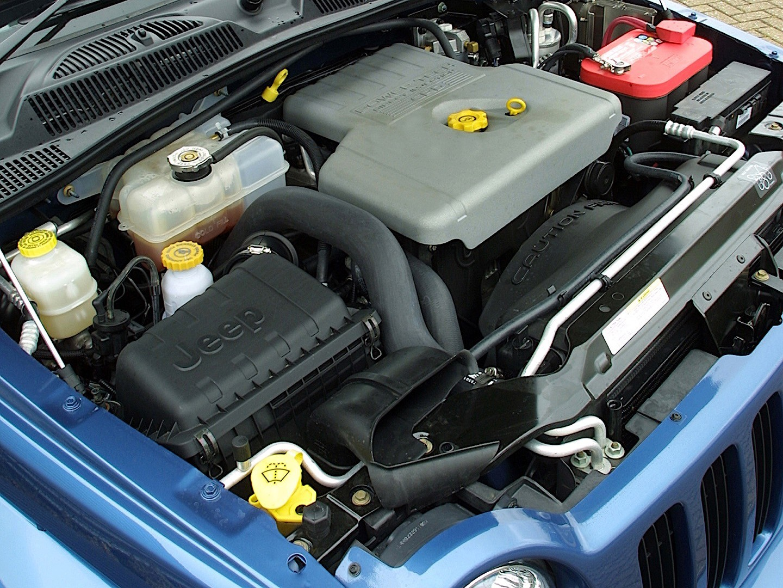 Jeep Cherokee Liberty Specs 2001 2002 2003 2004 2005