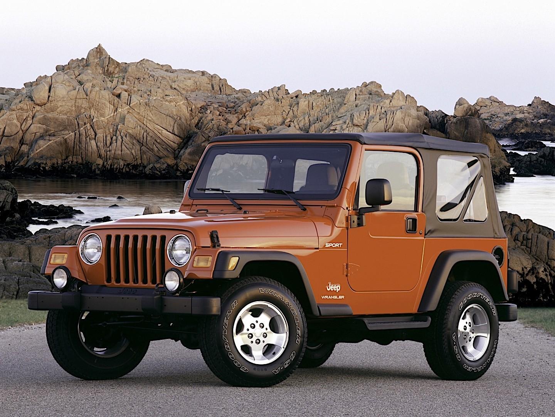 jeep wrangler specs photos 1996 1997 1998 1999. Black Bedroom Furniture Sets. Home Design Ideas