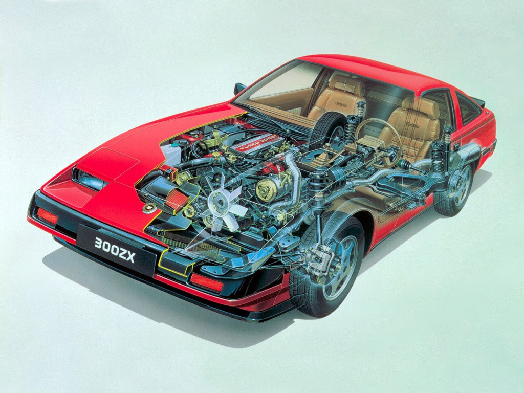 NISSAN 300 ZX specs - 1984, 1985, 1986, 1987, 1988, 1989 - autoevolution