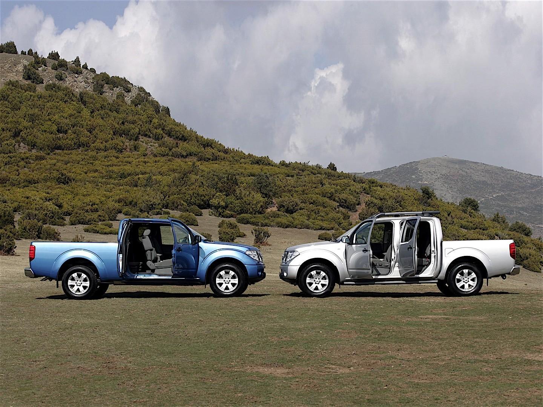 Ram 2500 Towing Capacity | Auto Car Reviews 2019-2020