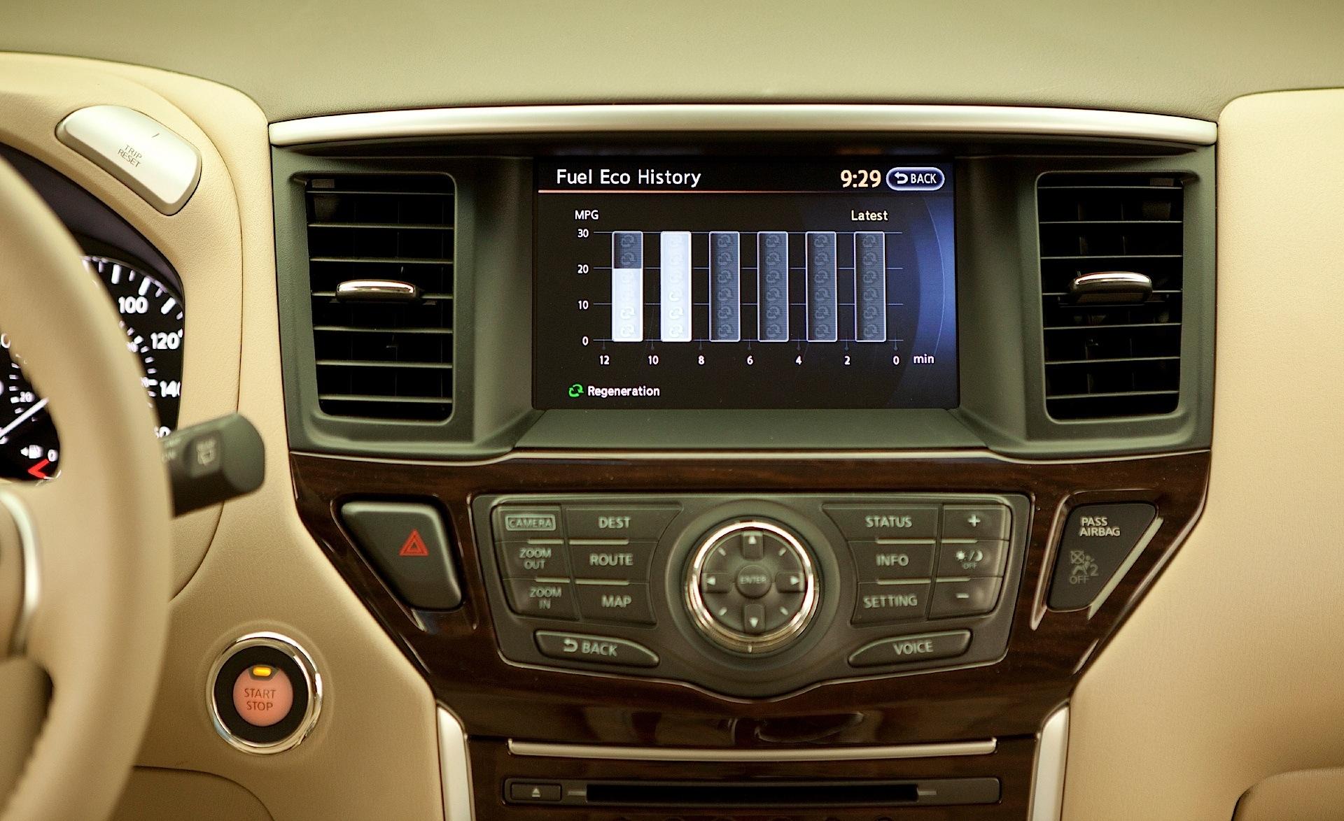 Nissan Pathfinder Specs 2012 2013 2014 2015 2016