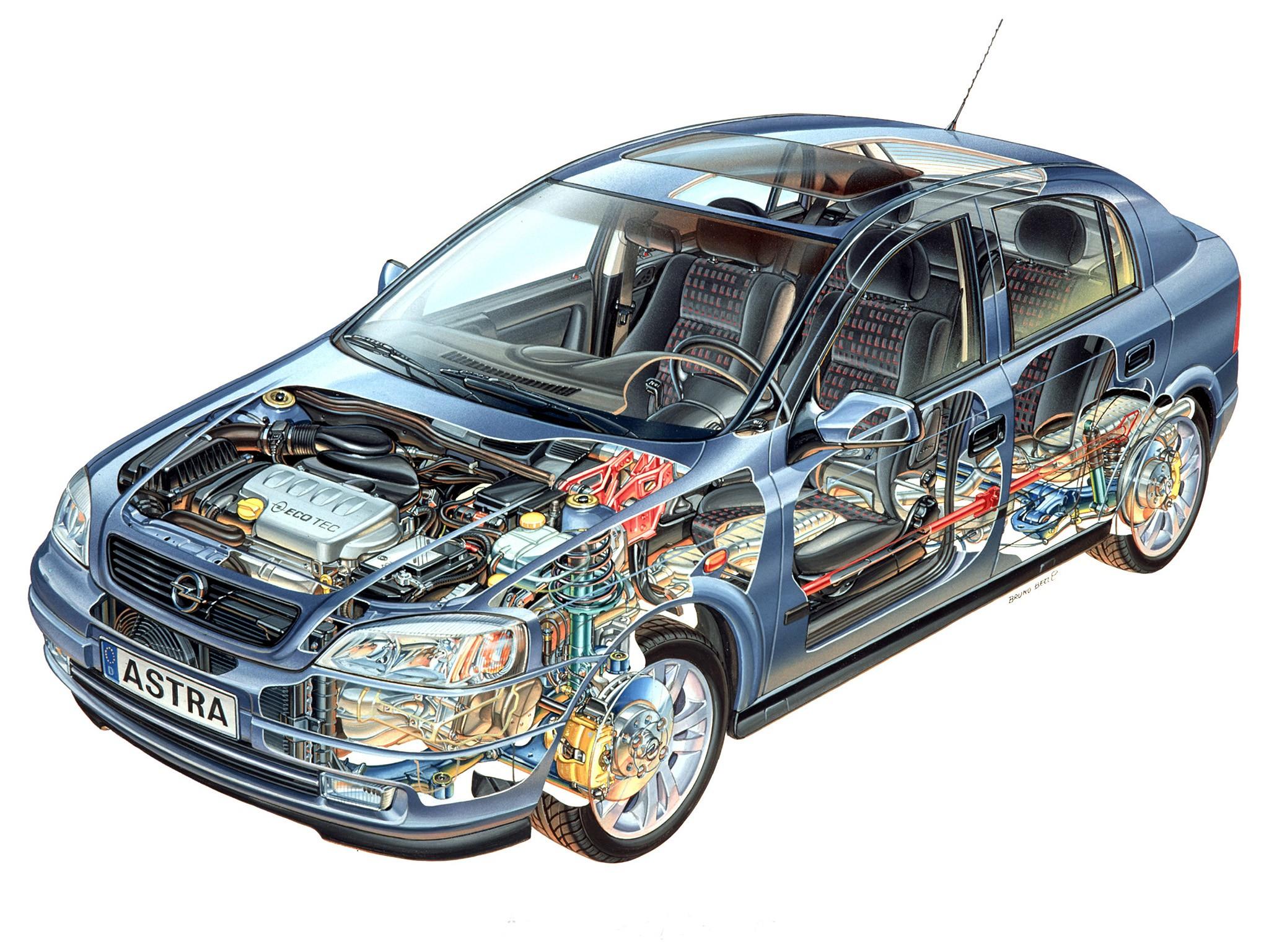 ... OPEL Astra 5 doors (1998 - 2004)