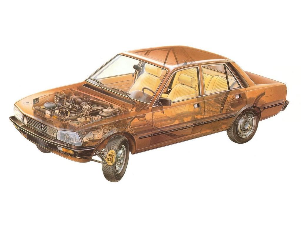 PEUGEOT 505 specs - 1979, 1980, 1981, 1982, 1983, 1984, 1985, 1986 ...