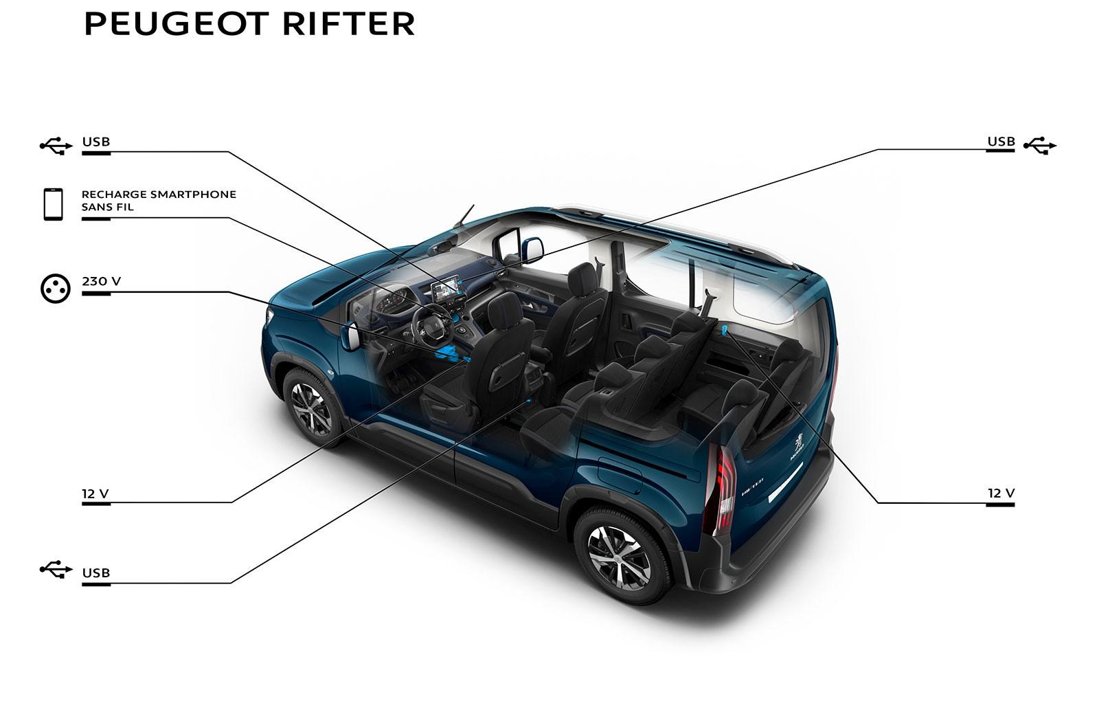 Peugeot Rifter Specs Amp Photos 2018 2019 Autoevolution