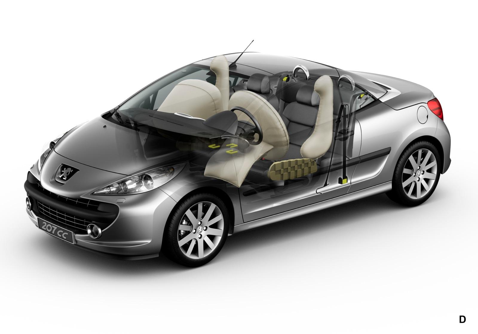 Peugeot 207 Cc Specs 2009 2010 2011 2012 2013 2014