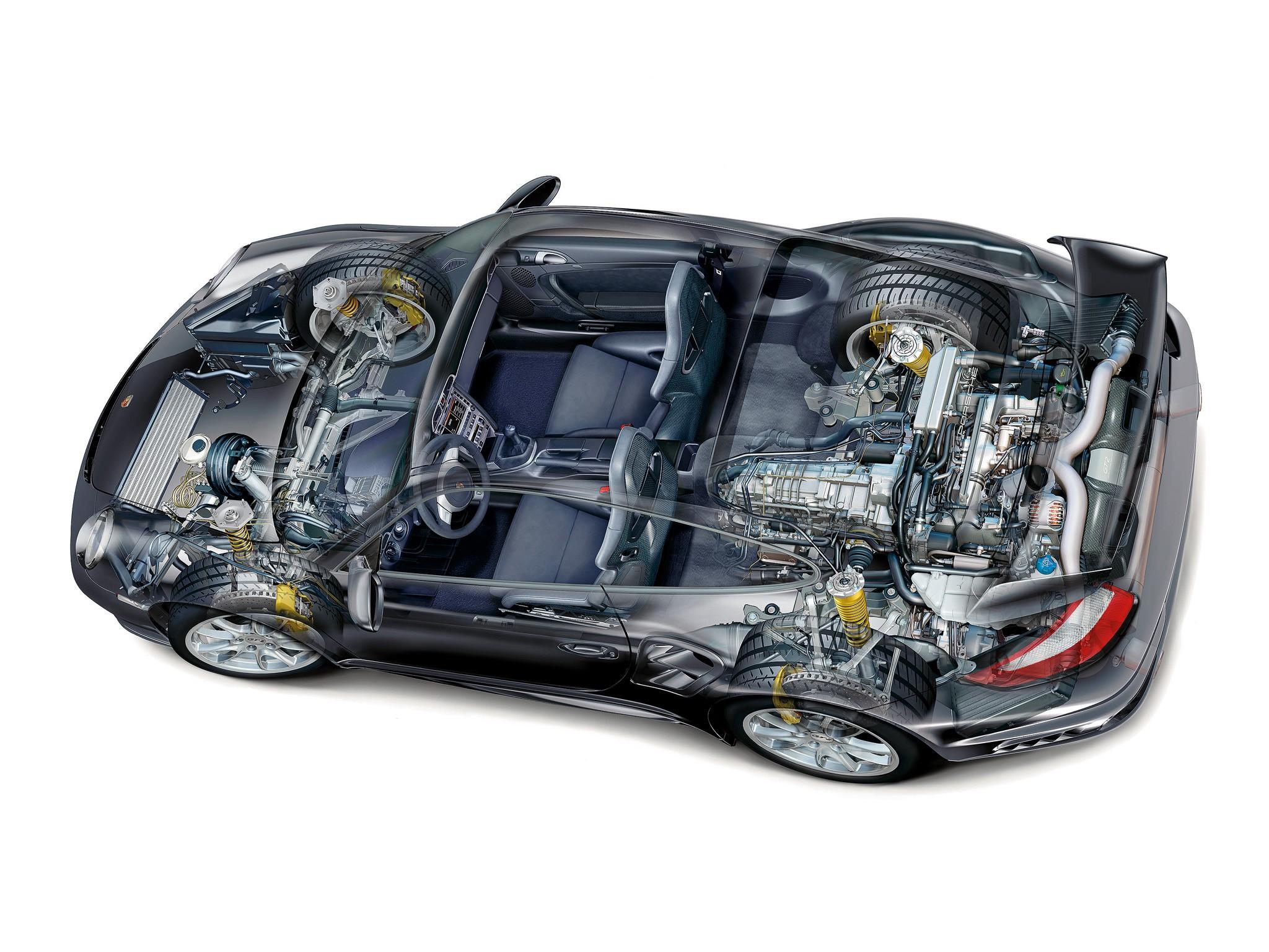 Porsche 911 Gt2  997  - 2007  2008  2009