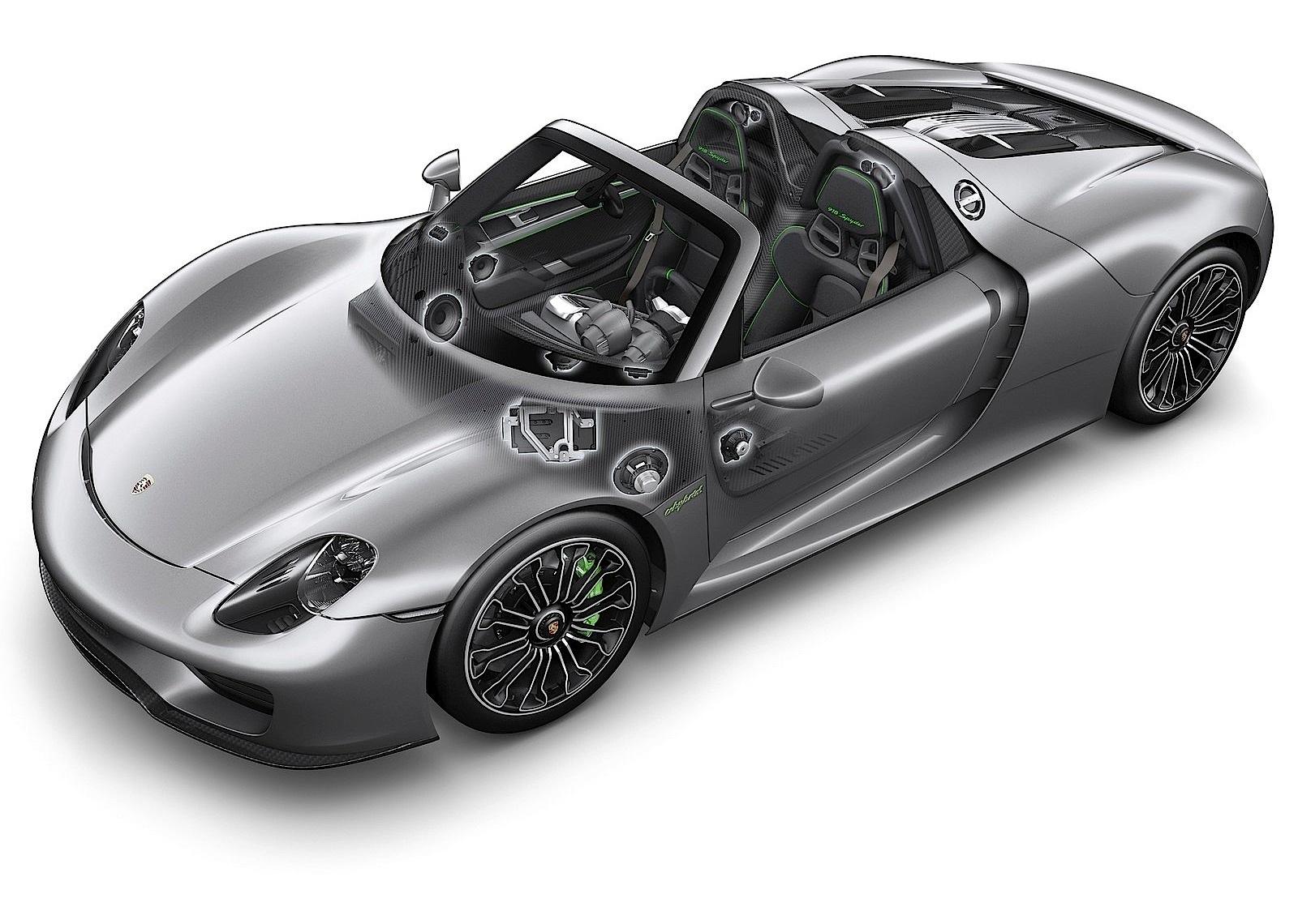 Porsche Ground Clearance on porsche macan, porsche gt, porsche spyder, porsche p1, porsche gt2, porsche hybrid, porsche supercar, porsche gt3, porsche boxster,