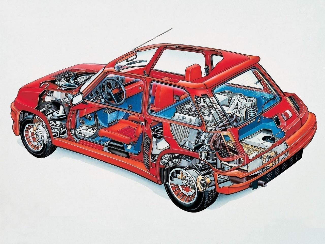 Renault 5 Turbo Specs