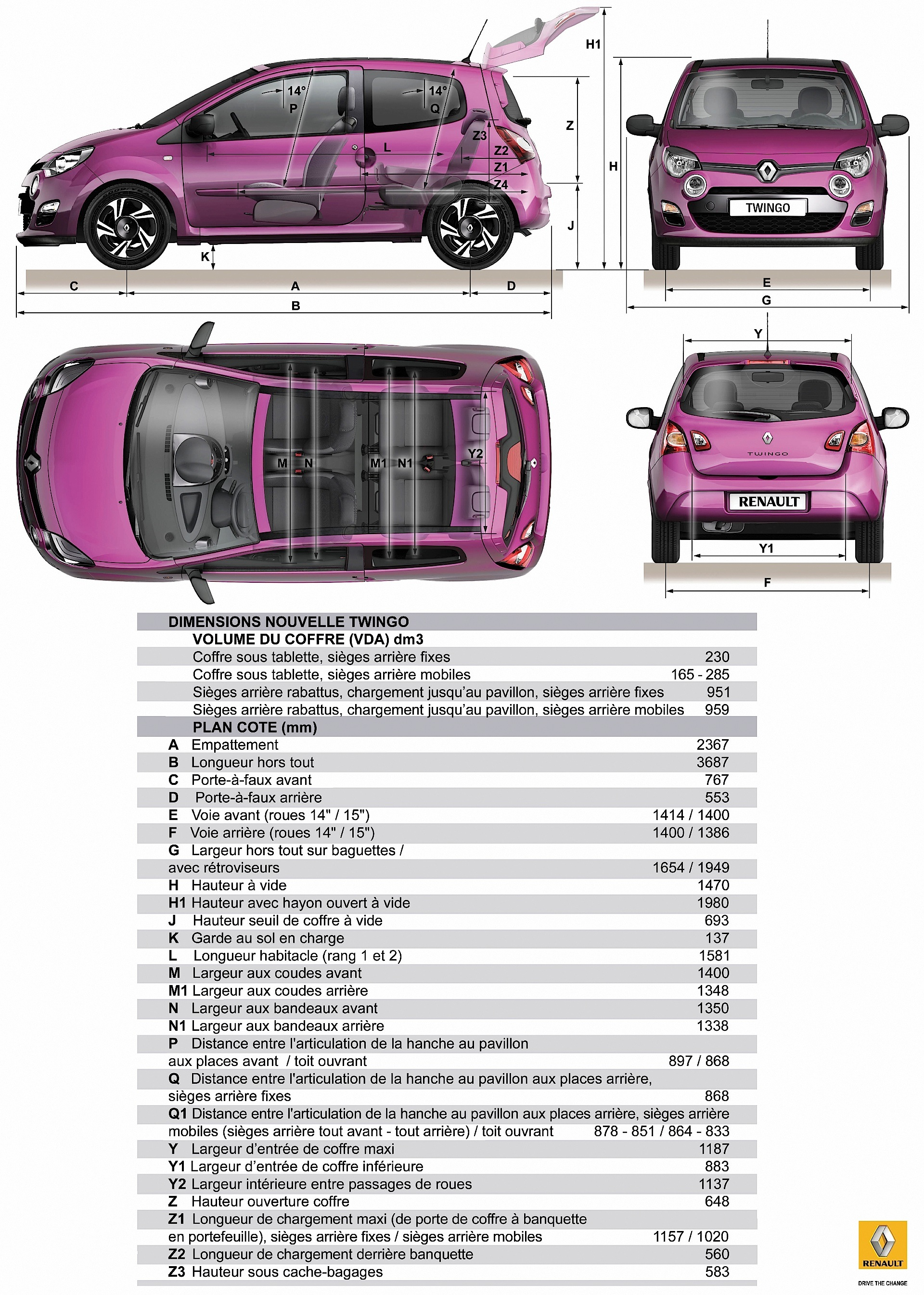 renault twingo specs photos 2011 2012 2013 2014. Black Bedroom Furniture Sets. Home Design Ideas