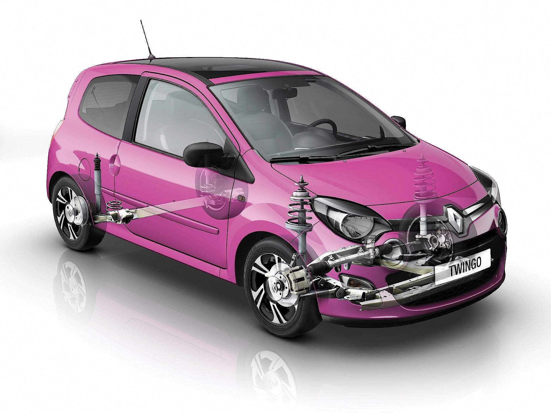 Renault Twingo Specs 2011 2012 2013 2014 Autoevolution