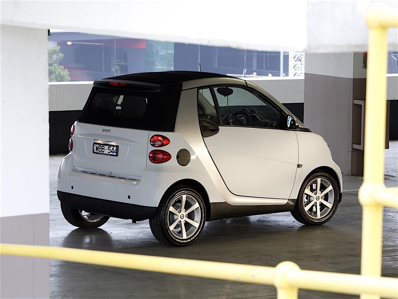 smart fortwo cabrio specs 2007 2008 2009 2010. Black Bedroom Furniture Sets. Home Design Ideas