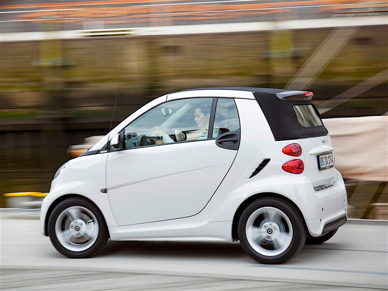 smart fortwo cabrio specs photos 2012 2013 2014. Black Bedroom Furniture Sets. Home Design Ideas