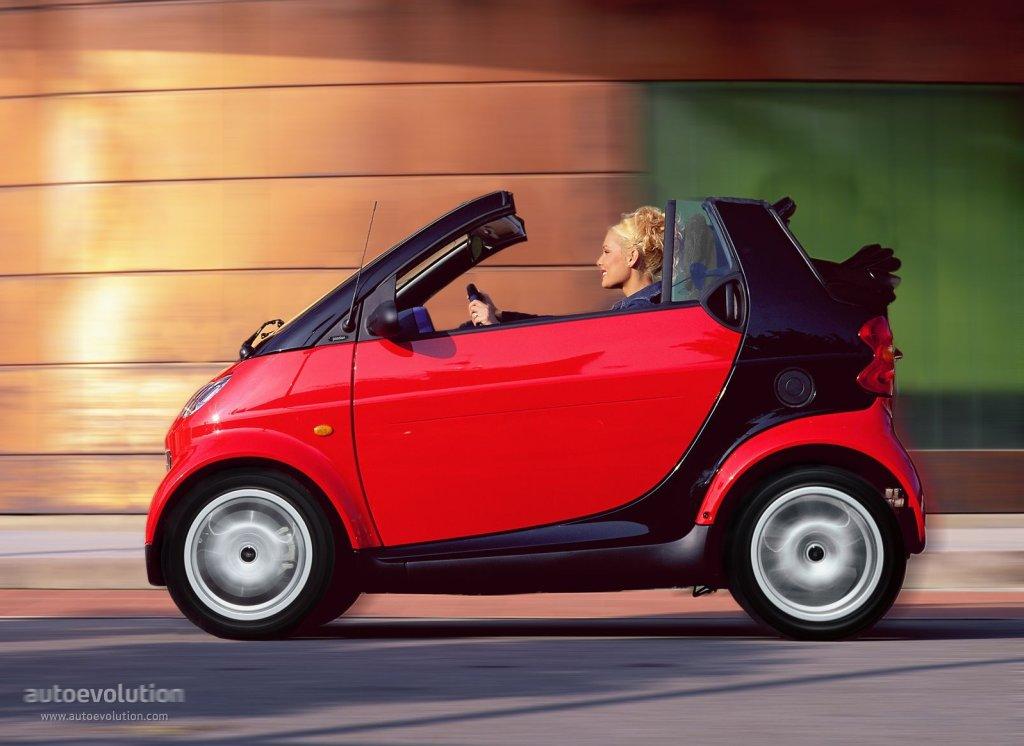 smart fortwo cabrio specs photos 2004 2005 2006 2007 autoevolution. Black Bedroom Furniture Sets. Home Design Ideas