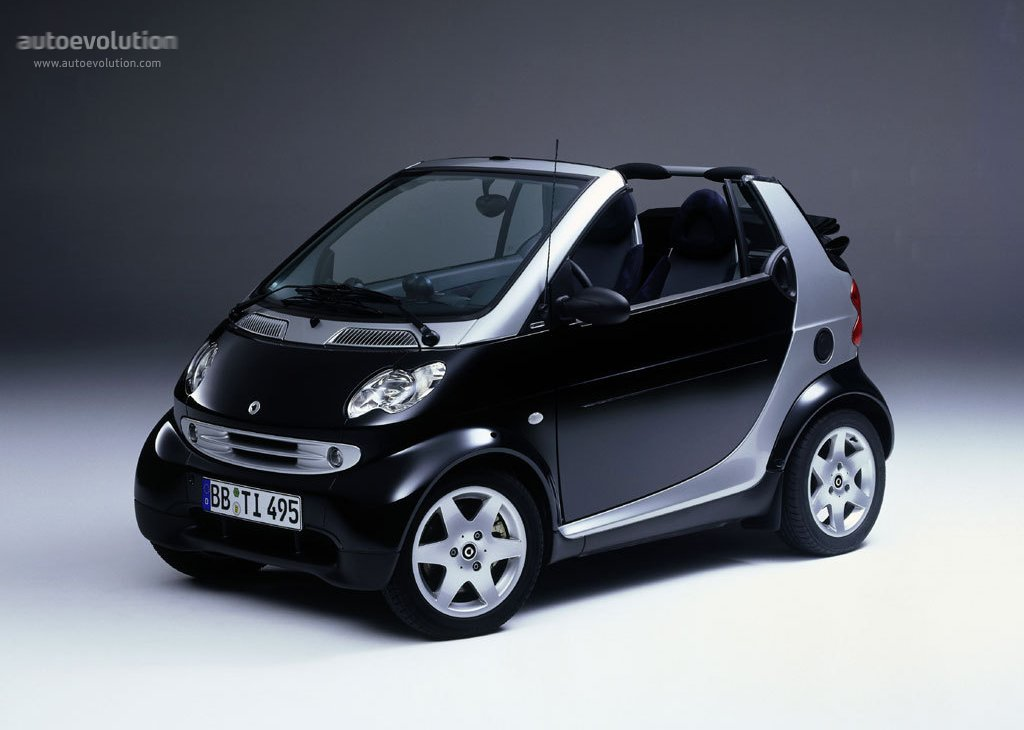Smart Fortwo Cabrio - 2004  2005  2006  2007