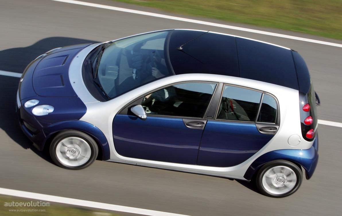 smart forfour 2003 2004 2005 2006 autoevolution. Black Bedroom Furniture Sets. Home Design Ideas