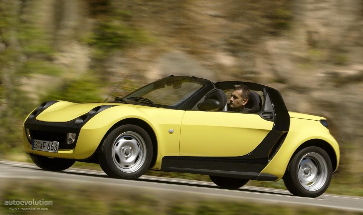smart roadster specs photos 2003 2004 2005 2006. Black Bedroom Furniture Sets. Home Design Ideas