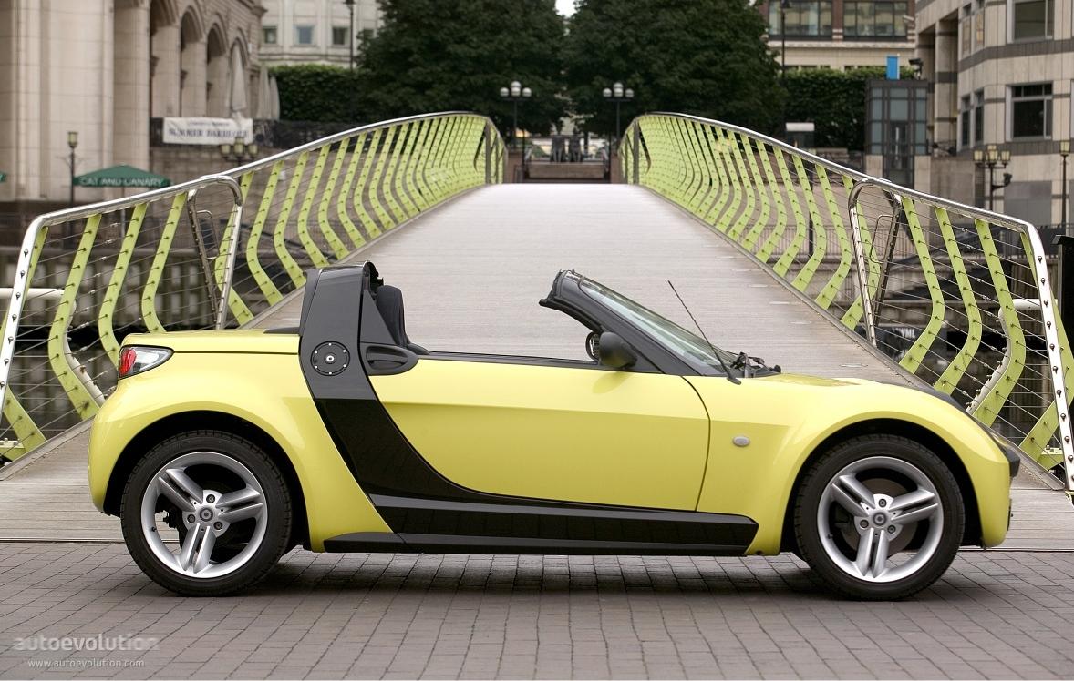 smart roadster specs photos 2003 2004 2005 2006 autoevolution. Black Bedroom Furniture Sets. Home Design Ideas
