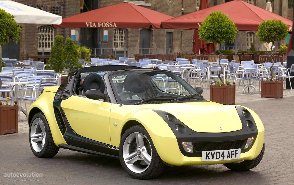 smart roadster 2003 autoevolution. Black Bedroom Furniture Sets. Home Design Ideas