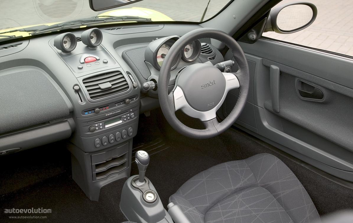Smart roadster brabus specs 2003 autoevolution - Interior smart lighting ...