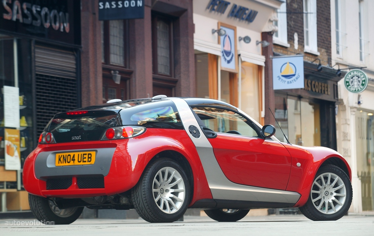 smart roadster coupe specs 2003 autoevolution. Black Bedroom Furniture Sets. Home Design Ideas