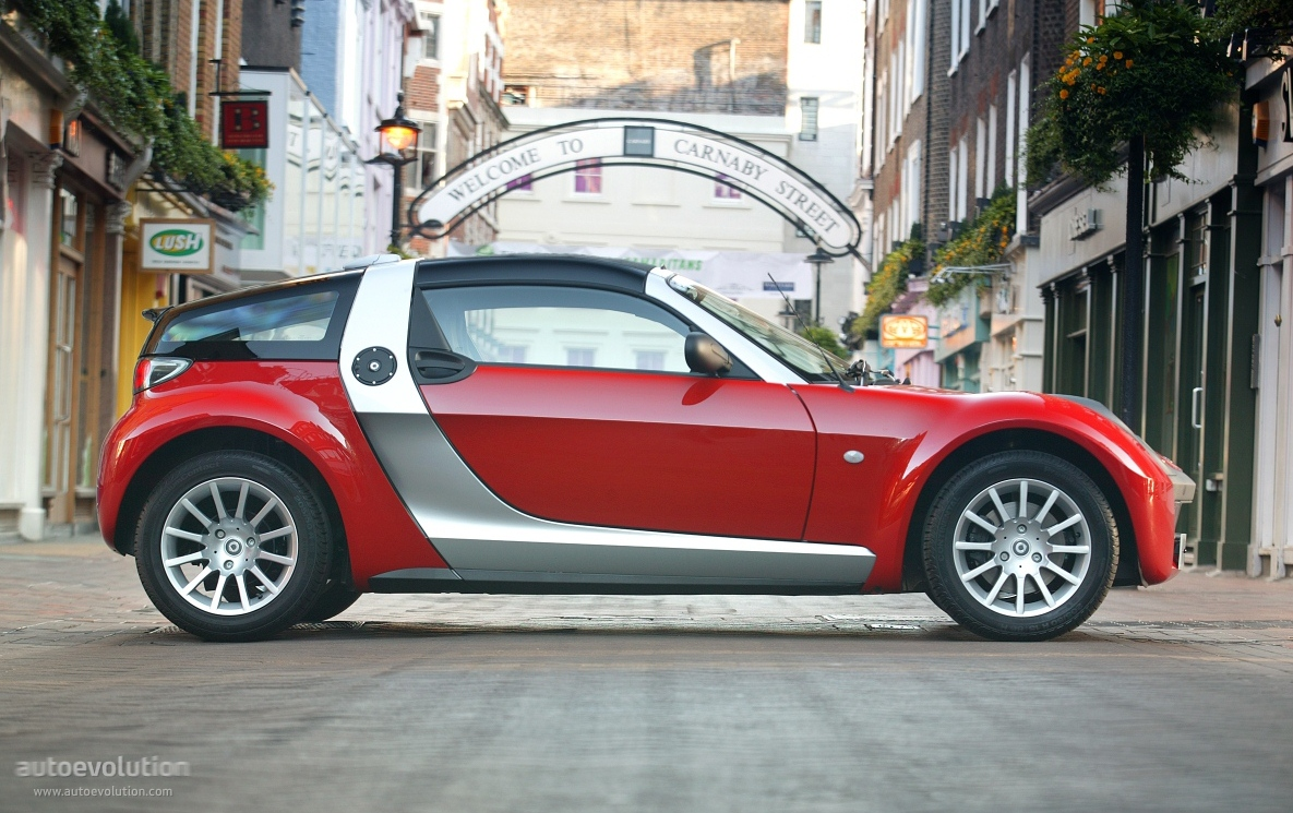 Smart Roadster Coupe Specs 2003 Autoevolution