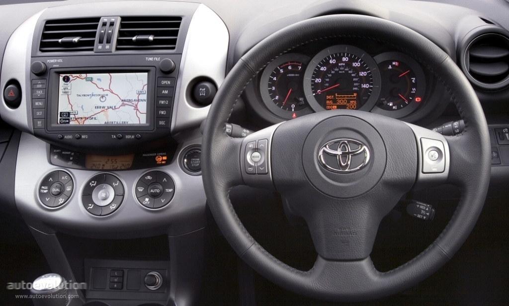 2005 Toyota Rav4 Interior Dimensions