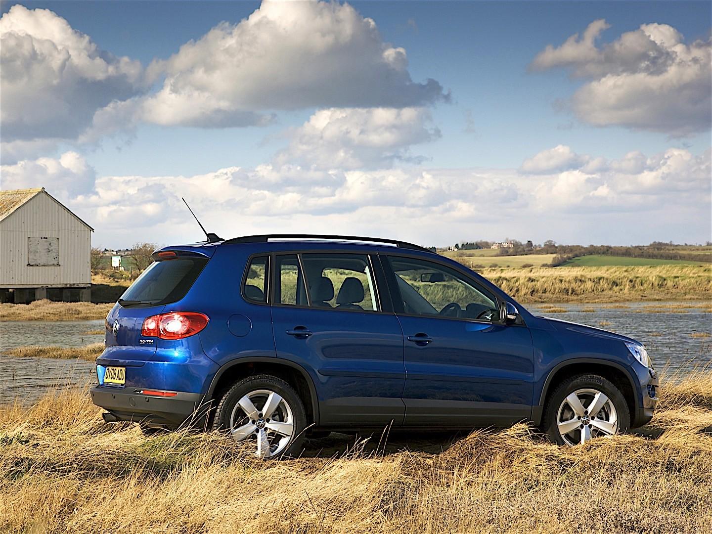 2010 Volkswagen Tiguan Wolfsburg Edition | 2017, 2018, 2019 Volkswagen Reviews