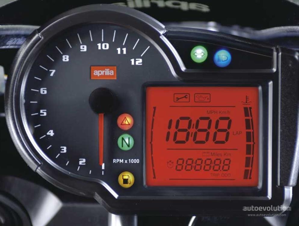 Focus Rs Hp >> APRILIA RS 125 specs - 2006, 2007, 2008, 2009, 2010, 2011 ...
