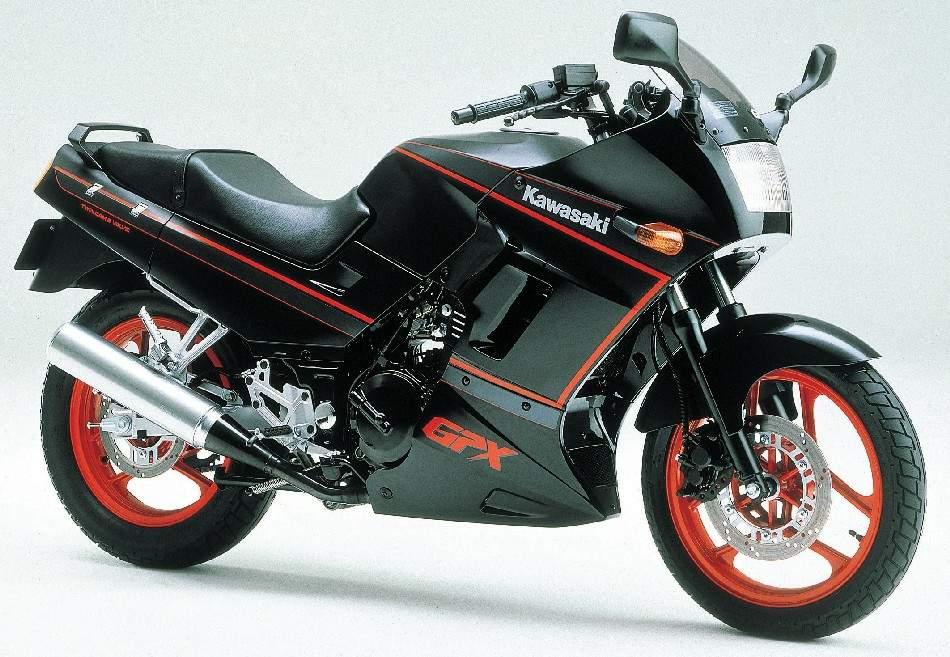 Yamaha Gpx  Horsepower