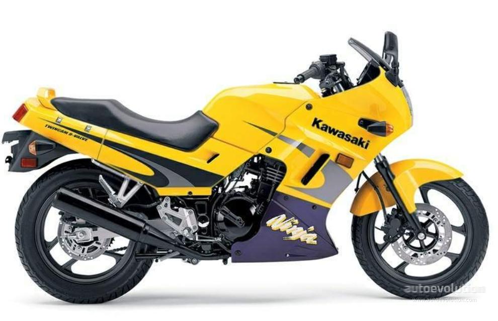 Kawasaki Gpx Manual