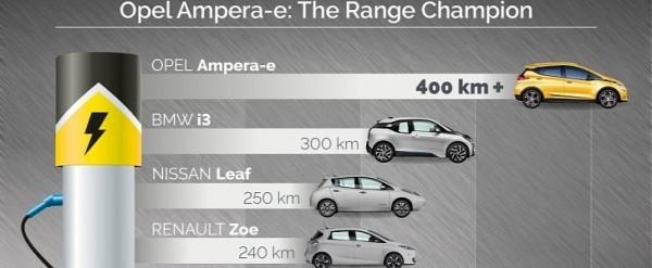 2017 Chevrolet Bolt Offers 238 Miles Of Range Opel Vauxhall