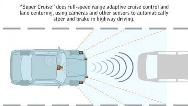 cadillac s super cruise system detailed autoevolution rh autoevolution com Cruise Control Block Diagram Ford Ranger Cruise Control Diagram
